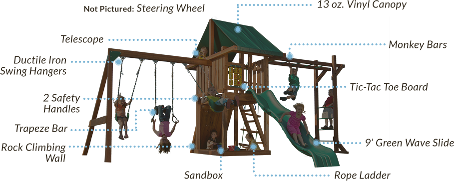 Circus Outdoor Playset with Monkey Bars, Swings and Sandbox