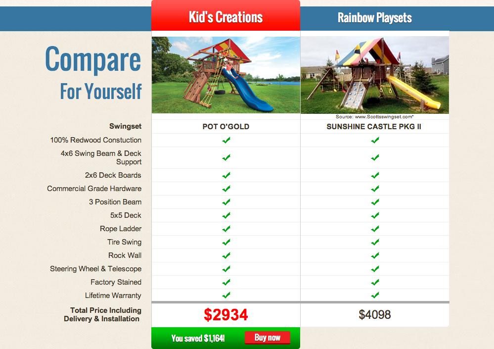 rainbow-vs-kc-comparison.png